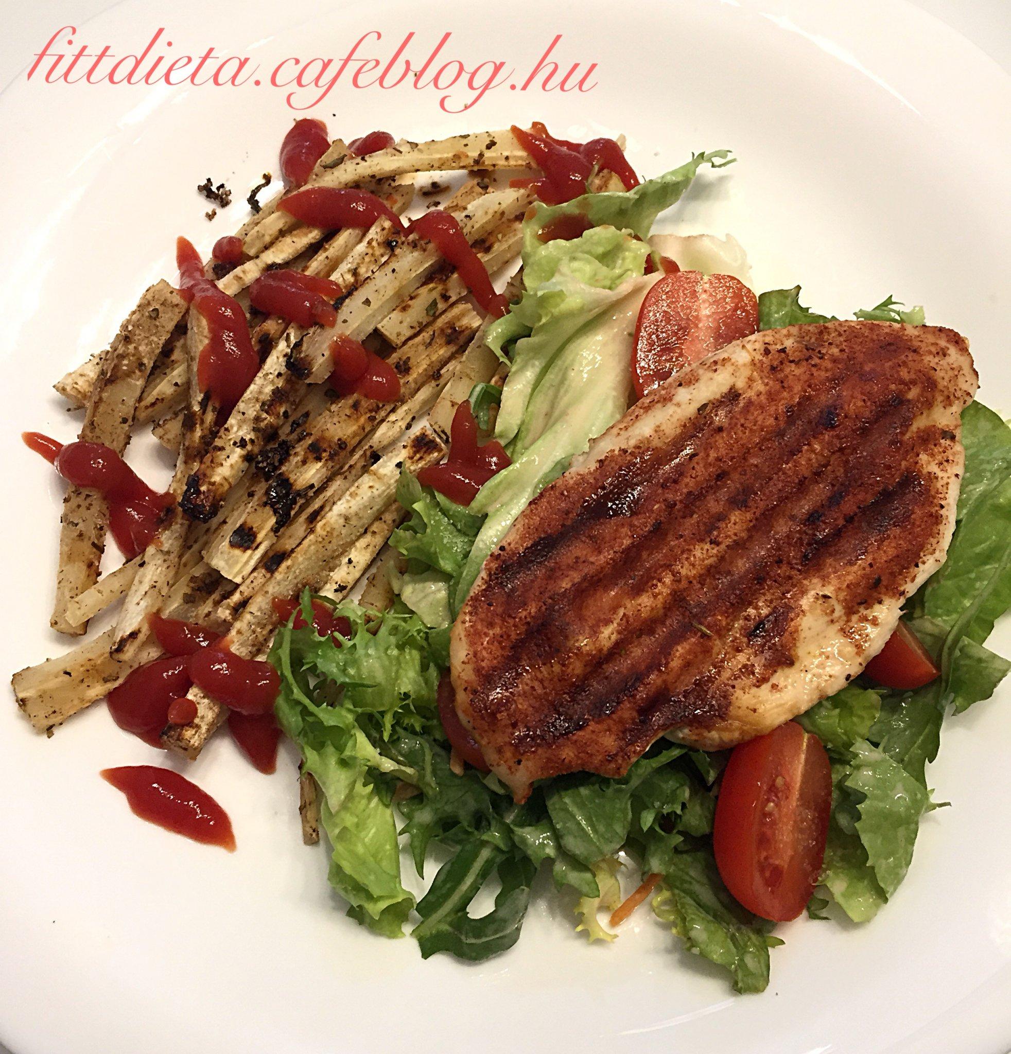 a leghatékonyabb bevált étrend